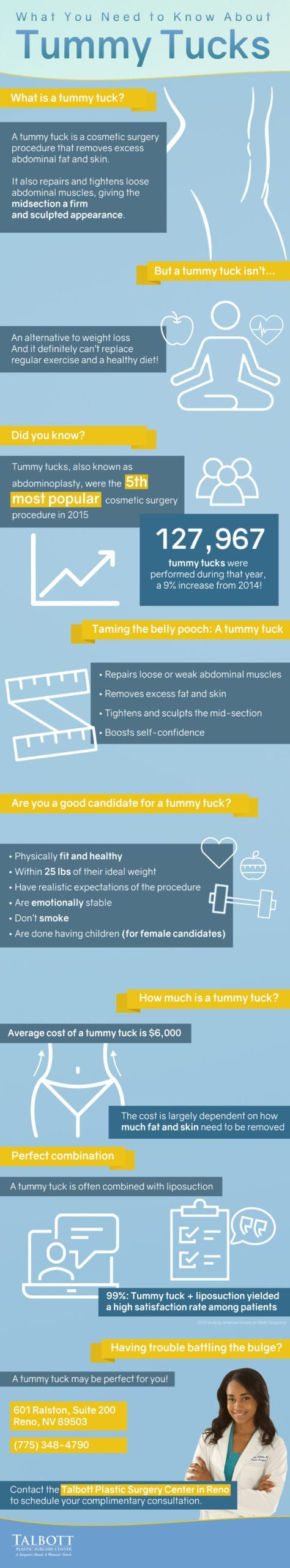 Tummy tuck reno infographic from Talbott Plastic Surgery Center